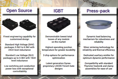 Dynex Press Pack IGBTs by GD Rectifiers