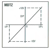 Telcon MDTZ Isolating Amplifiers